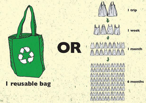 ban of plastic bags in the philippines At least 90 cities and towns in the philippines have passed ordinances banning  or regulating the use of plastic bags, with several more local.